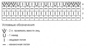 Схема «Классического волнистого» узора