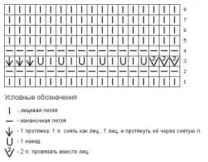 Схема волнистого узора 2
