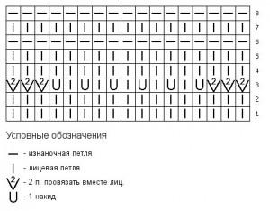 Схема волнистого узора1