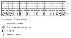 Схема волнистого узора 4