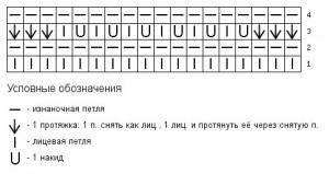Схема волнистого узора 5