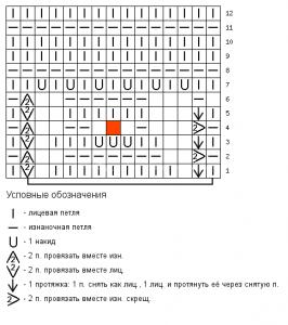 Схема вязания 15x12