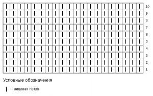 Схема платочной вязки
