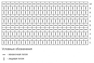 Схема поперечной резинки 4х4