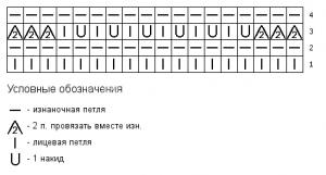 Варианты волнистого узора