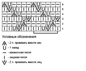 Схема ажурного зигзага 1