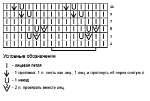 Схема ажурного зигзага 2