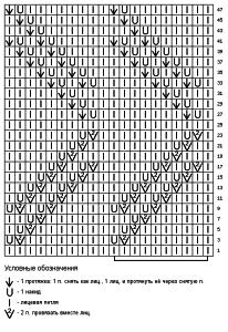 Схема ажурного зигзага 3