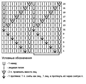 Схема ажурного зигзага 6