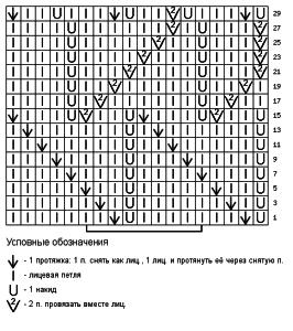 Схема ажурного зигзага 7