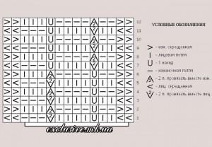 Схема узора вертикальный зигзаг