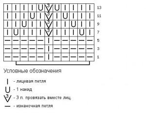 Схема горизонтальный зигзаг
