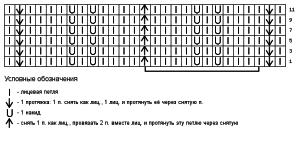 Схема класического горизонтального зигзага