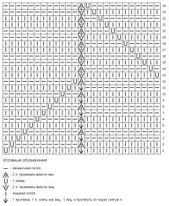 Схема рельефный зигзаг