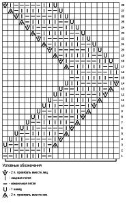 Схема ажурного зигзага 8