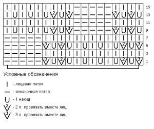 Схема узора ажурная шахматка 2