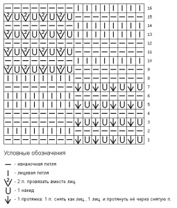 Схема узора ажурная шахматка