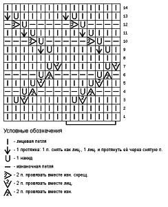 Схема узора 11 зигзаги стрелки