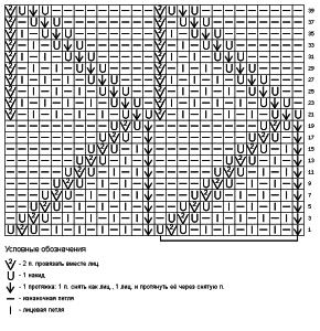 Схема узора зигзаг 9