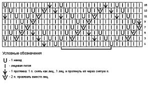 Схема узора зигзаг-ромб