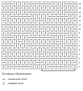 Схема узора косая шахматка