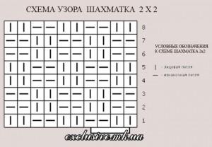 схема узора шахматка 2х2
