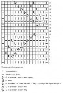 Схема фантазийного ажурного узора 4