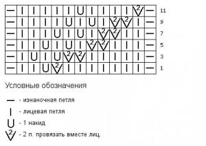 Схема-фрагмент узора 4