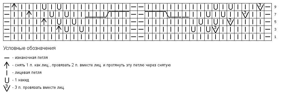Косы с ажуром схема вязания 770