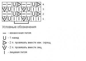 Схема узора вертикальные сетчатые полосы
