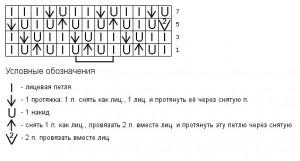 """Схема узора """"Диагональная-сеточка"""""""