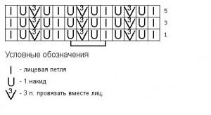 схема филейной сетки спицами