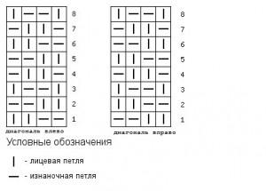 Схема диагональной резинки