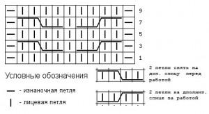 Схема косы-колосок