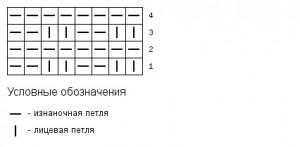 Схема необычной резинки 2х2