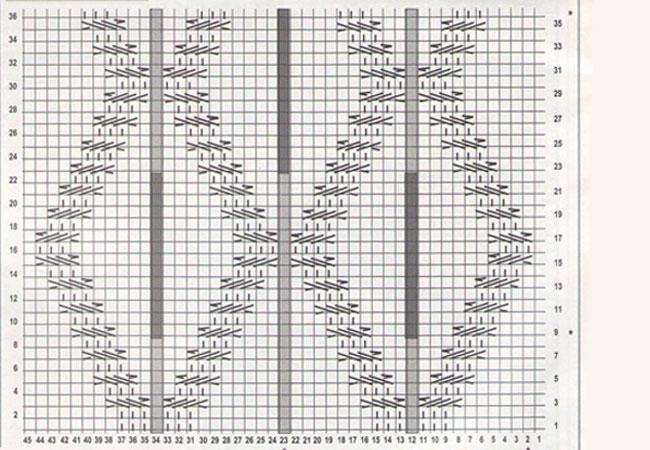 Рельефный узор Схема