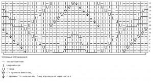 Схема рельефный бантик