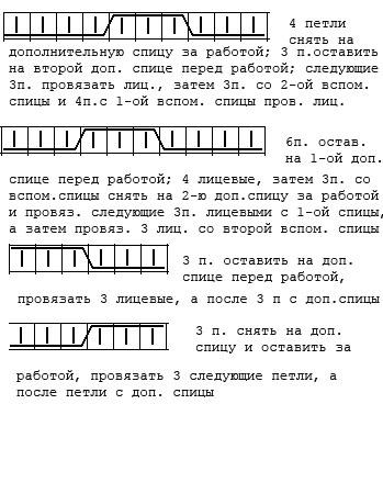 Условные обозначения вязания спицами косы по схеме 89