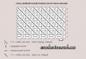 схема двойной резинки по кругу