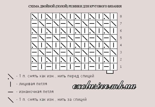 Резинка патронташ спицами схема вязания по кругу
