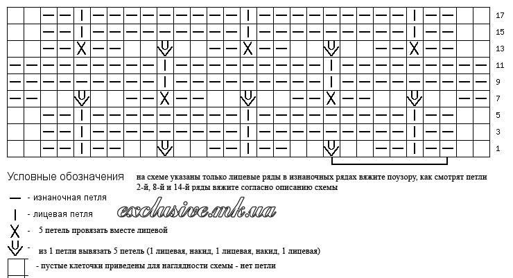 "Вязание спицами узора ""Малинка"" по схеме"