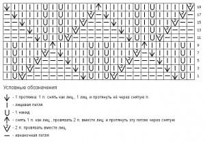 Схема ажурные елочки