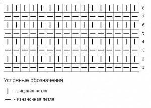 Схема изнаночной глади