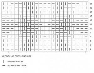 Схема-рельефные-ромбы-10