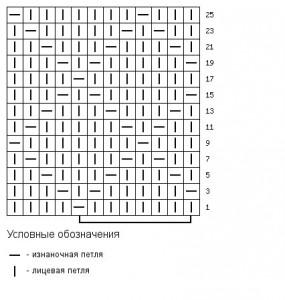 Схема вафельные ромбы