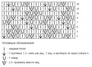 Схема-ромбы лапки