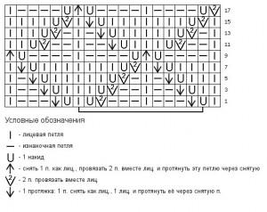 Схема-ромбы листики