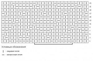 Схема ромб-плетенка