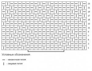 Схема ромб-путанка