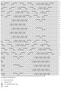 Схема сетчатые ромбы